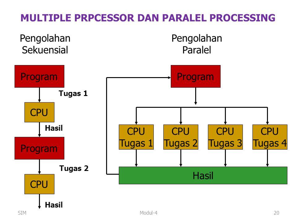 Modul-420 Program CPU Program CPU Tugas 1 Tugas 2 Hasil Pengolahan Sekuensial Pengolahan Paralel Program CPU Tugas 1 CPU Tugas 2 CPU Tugas 3 CPU Tugas