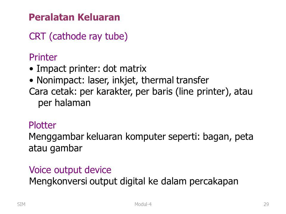 Modul-429 Peralatan Keluaran CRT (cathode ray tube) Voice output device Mengkonversi output digital ke dalam percakapan Plotter Menggambar keluaran ko