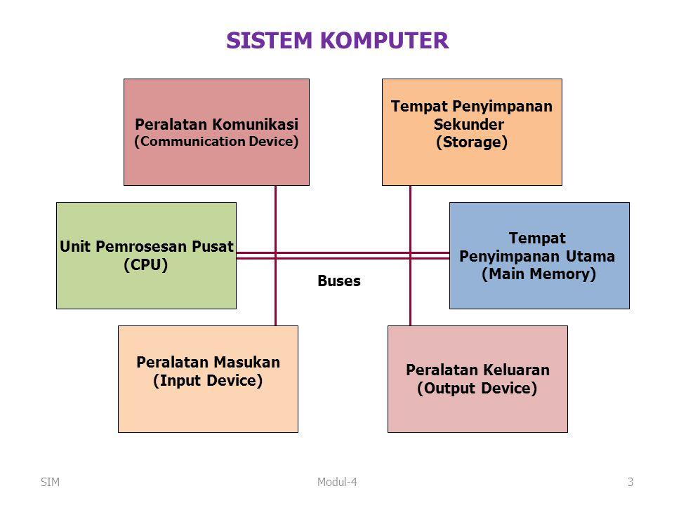 Modul-43 SISTEM KOMPUTER Unit Pemrosesan Pusat (CPU) Tempat Penyimpanan Utama (Main Memory) Peralatan Komunikasi (Communication Device) Tempat Penyimp
