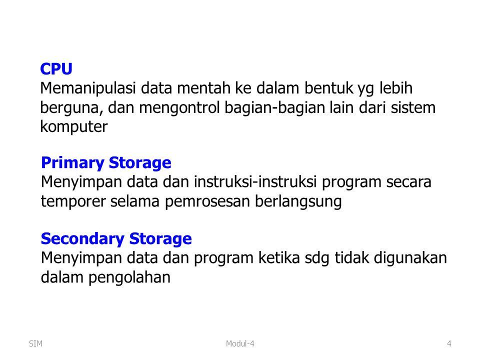 Modul-44 CPU Memanipulasi data mentah ke dalam bentuk yg lebih berguna, dan mengontrol bagian-bagian lain dari sistem komputer Primary Storage Menyimp