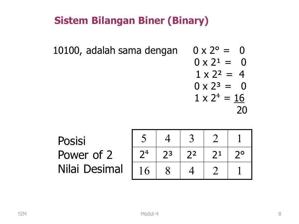 Modul-48 10100, adalah sama dengan 0 x 2° = 0 0 x 2¹ = 0 1 x 2² = 4 0 x 2³ = 0 1 x 2 ⁴ = 16 20 124816 2°2° 2¹2²2³ 2⁴2⁴ 12345 Posisi Power of 2 Nilai D