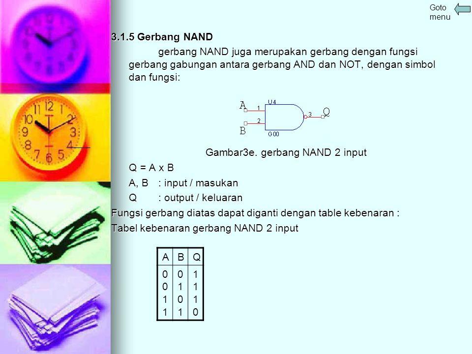 3.1.5 Gerbang NAND gerbang NAND juga merupakan gerbang dengan fungsi gerbang gabungan antara gerbang AND dan NOT, dengan simbol dan fungsi: Gambar3e.