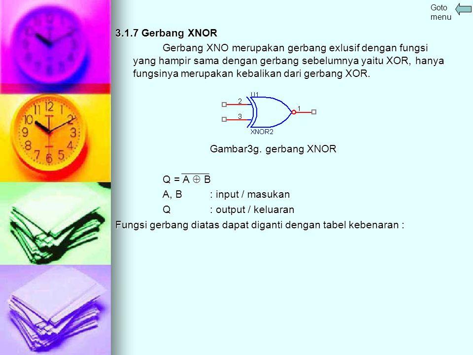 3.1.7 Gerbang XNOR Gerbang XNO merupakan gerbang exlusif dengan fungsi yang hampir sama dengan gerbang sebelumnya yaitu XOR, hanya fungsinya merupakan