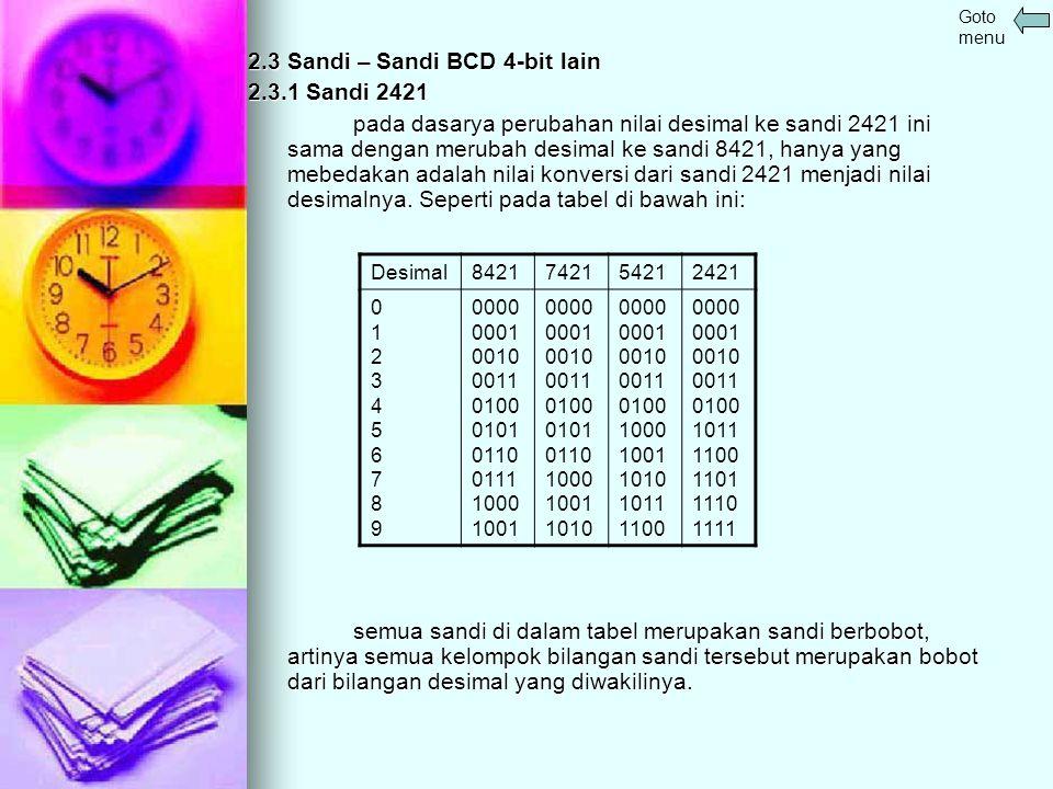 2.3 Sandi – Sandi BCD 4-bit lain 2.3.1 Sandi 2421 pada dasarya perubahan nilai desimal ke sandi 2421 ini sama dengan merubah desimal ke sandi 8421, ha