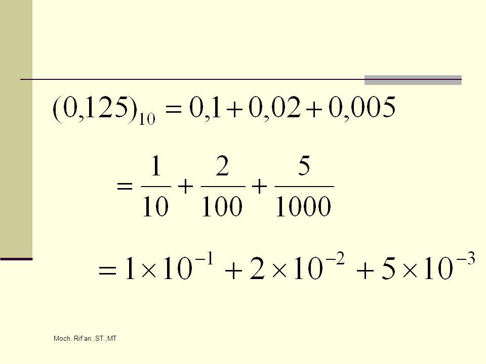 Dengan : (A) r = Bilangan A 1 = Digit ke 1 di belakang koma A 2 = Digit ke 2 di belakang koma A 3 = Digit ke 3 di belakang koma A n = Digit ke n di belakang koma r = radik