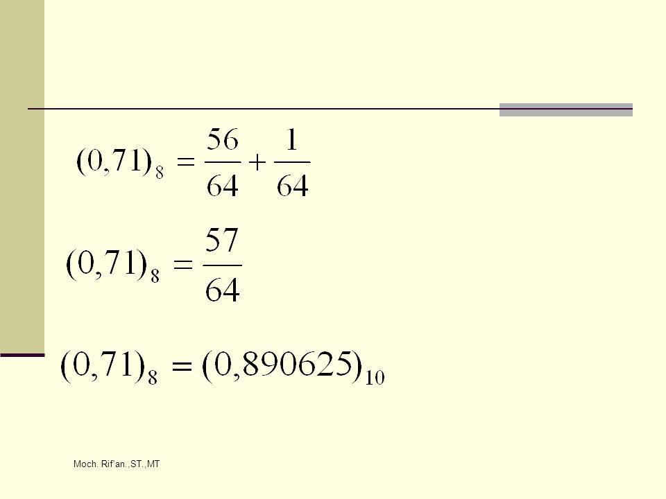 Contoh: (0,89025) 10 = (……….) 8 Solusi: 0,89025 × 8 = 7,125 0,125 × 8 = 1,0 Jadi, (0,89025) 10 = (0,71) 8