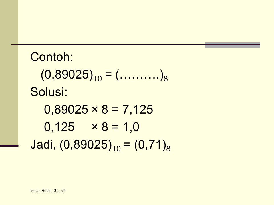 Moch. Rif an.,ST.,MT Bilangan pecahan Heksadesimal Contoh 1.18: (0,EF1) 16 = (………) 10 Solusi: