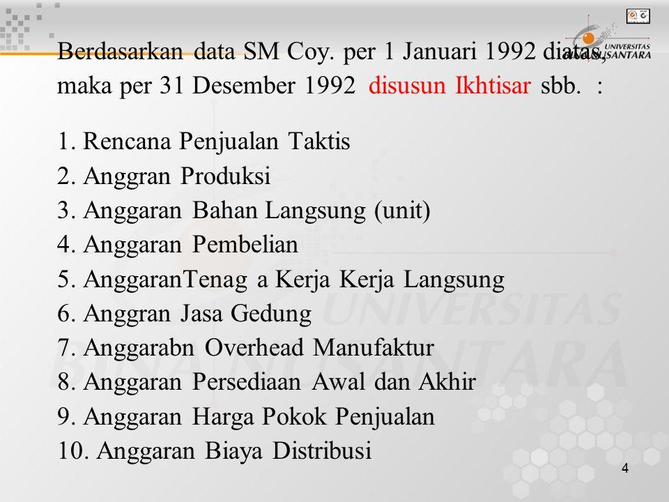 4 Berdasarkan data SM Coy. per 1 Januari 1992 diatas, maka per 31 Desember 1992 disusun Ikhtisar sbb. : 1. Rencana Penjualan Taktis 2. Anggran Produks