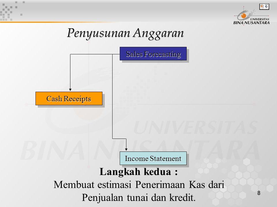 8 Penyusunan Anggaran Langkah kedua : Membuat estimasi Penerimaan Kas dari Penjualan tunai dan kredit.