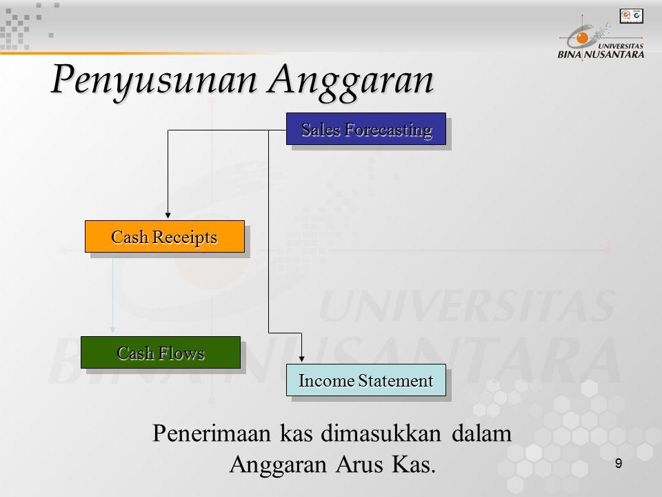 9 Penyusunan Anggaran Sales Forecasting Cash Receipts Income Statement Cash Flows Penerimaan kas dimasukkan dalam Anggaran Arus Kas.
