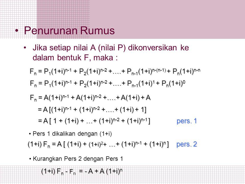 Penurunan Rumus Jika setiap nilai A (nilai P) dikonversikan ke dalam bentuk F, maka : F n = P 1 (1+i) n-1 + P 2 (1+i) n-2 +….+ P n-1 (1+i) n-(n-1) + P