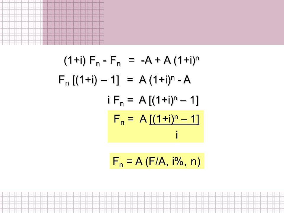 F n [(1+i) – 1]= A (1+i) n - A F n [(1+i) – 1] = A (1+i) n - A i F n = A [(1+i) n – 1] F n = A [(1+i) n – 1] F n = A [(1+i) n – 1] i F n = A (F/A, i%,
