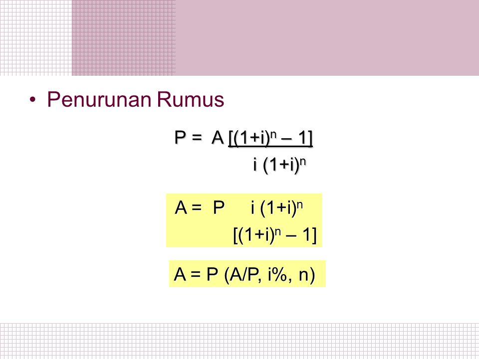 Penurunan Rumus P = A [(1+i) n – 1] P = A [(1+i) n – 1] i (1+i) n i (1+i) n A = P (A/P, i%, n) A = P i (1+i) n A = P i (1+i) n [(1+i) n – 1] [(1+i) n