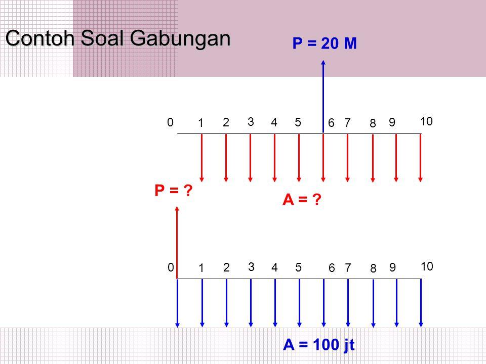 1 2 0 3 5 4 6 7 9 10 A = ? P = 20 M 8 Contoh Soal Gabungan 1 2 0 3 5 4 6 7 9 10 A = 100 jt P = ? 8