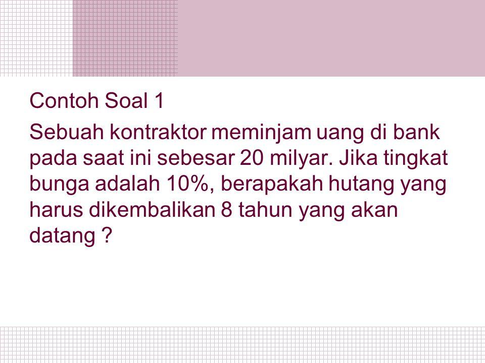 Contoh Soal 1 Sebuah kontraktor meminjam uang di bank pada saat ini sebesar 20 milyar. Jika tingkat bunga adalah 10%, berapakah hutang yang harus dike