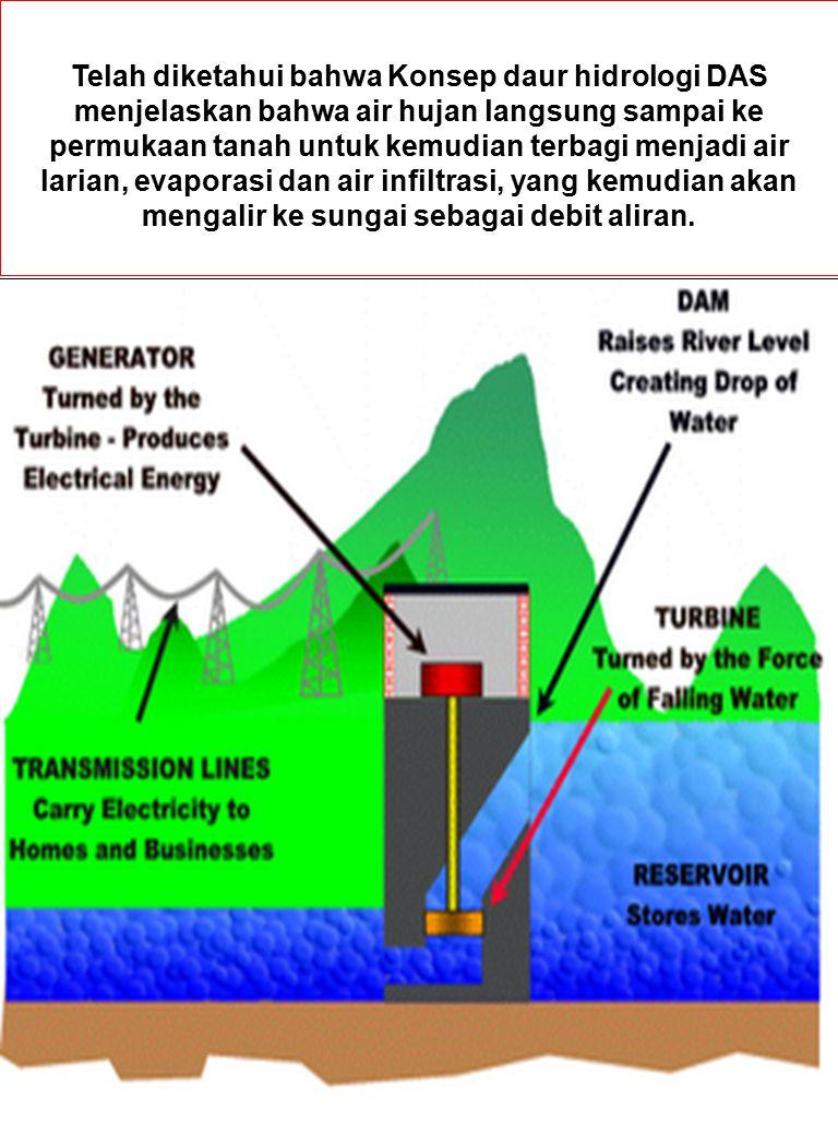 Telah diketahui bahwa Konsep daur hidrologi DAS menjelaskan bahwa air hujan langsung sampai ke permukaan tanah untuk kemudian terbagi menjadi air larian, evaporasi dan air infiltrasi, yang kemudian akan mengalir ke sungai sebagai debit aliran.