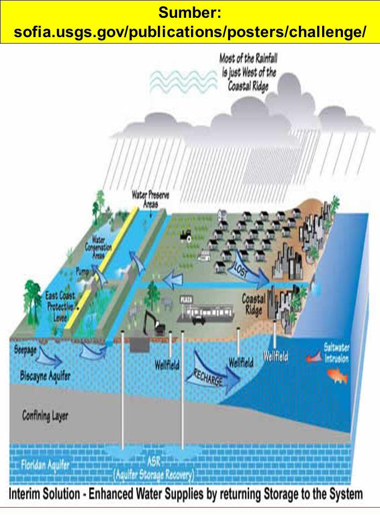 www.tanindo.com/abdi18/hal1101.htm Saat terjadinya hujan, air dapat masuk ke dalam tanah (infiltrasi) atau mengalir di permukaan tanah (limpasan permukaan / surface run-off).