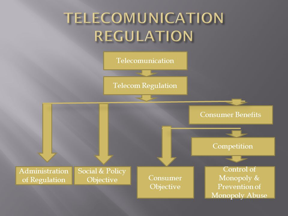 Telecomunication Telecom Regulation Consumer Benefits Competition Control of Monopoly & Prevention of Monopoly Abuse Consumer Objective Social & Policy Objective Administration of Regulation