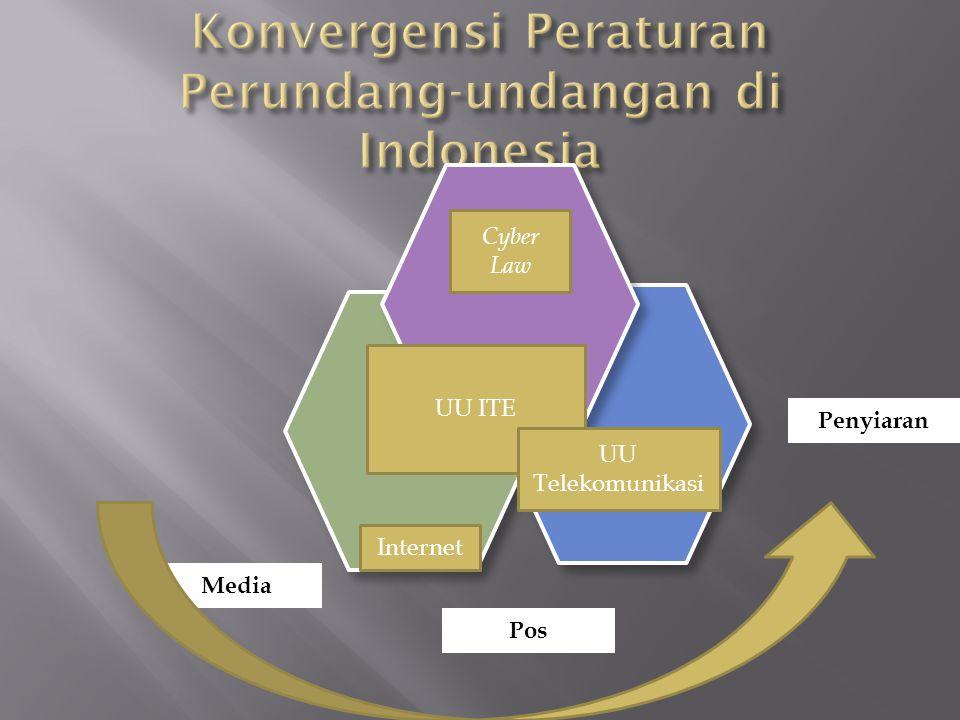 Cyber Law UU ITE Internet UU Telekomunikasi Penyiaran Pos Media