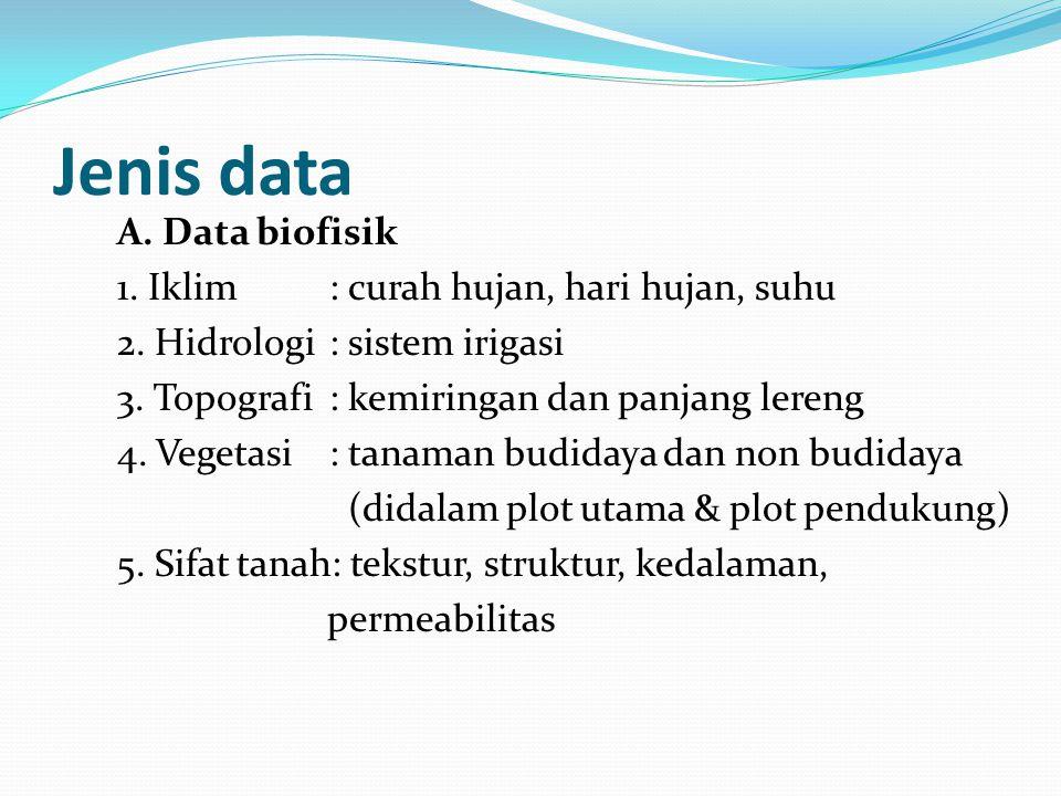 Jenis data A. Data biofisik 1. Iklim : curah hujan, hari hujan, suhu 2. Hidrologi : sistem irigasi 3. Topografi : kemiringan dan panjang lereng 4. Veg