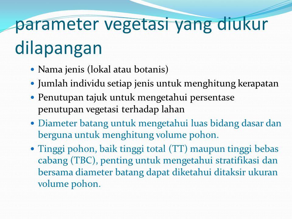 parameter vegetasi yang diukur dilapangan Nama jenis (lokal atau botanis) Jumlah individu setiap jenis untuk menghitung kerapatan Penutupan tajuk untuk mengetahui persentase penutupan vegetasi terhadap lahan Diameter batang untuk mengetahui luas bidang dasar dan berguna untuk menghitung volume pohon.