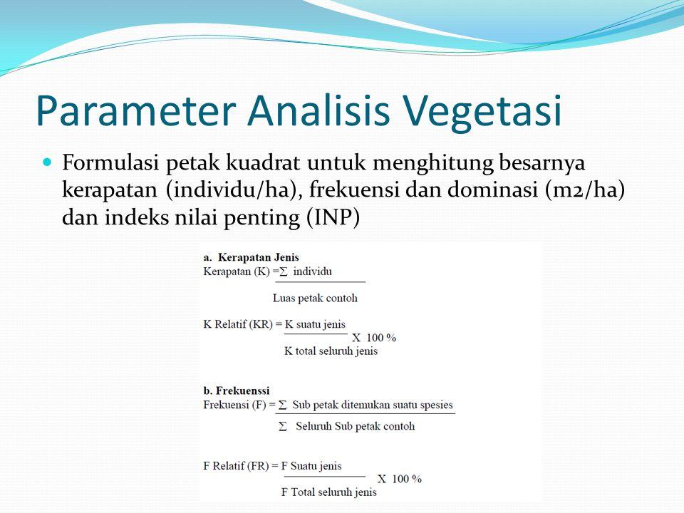 Parameter Analisis Vegetasi Formulasi petak kuadrat untuk menghitung besarnya kerapatan (individu/ha), frekuensi dan dominasi (m2/ha) dan indeks nilai