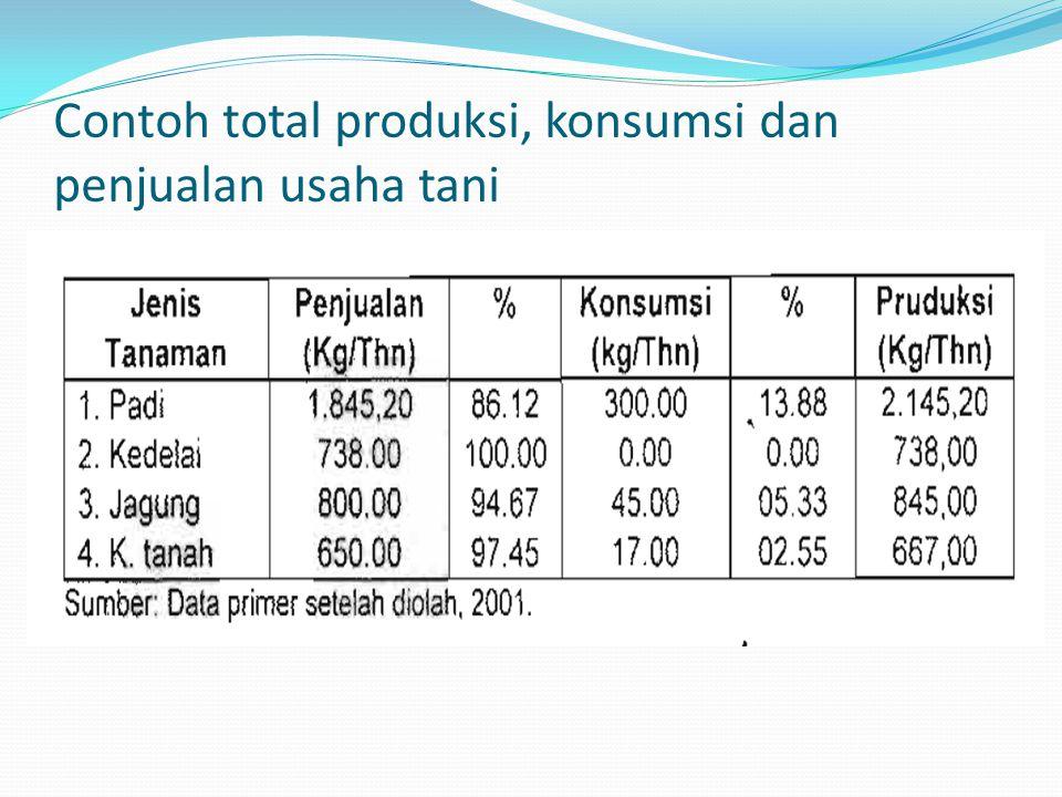 Contoh total produksi, konsumsi dan penjualan usaha tani