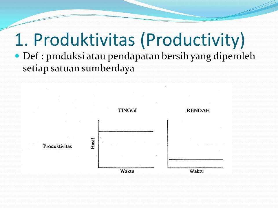 1. Produktivitas (Productivity) Def : produksi atau pendapatan bersih yang diperoleh setiap satuan sumberdaya