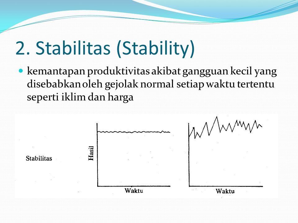 2. Stabilitas (Stability) kemantapan produktivitas akibat gangguan kecil yang disebabkan oleh gejolak normal setiap waktu tertentu seperti iklim dan h