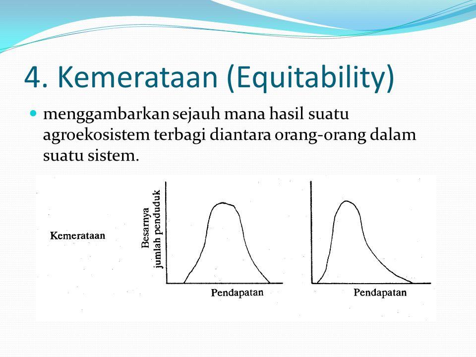 4. Kemerataan (Equitability) menggambarkan sejauh mana hasil suatu agroekosistem terbagi diantara orang-orang dalam suatu sistem.