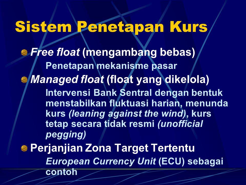 Sistem Penetapan Kurs Free float (mengambang bebas) Penetapan mekanisme pasar Managed float (float yang dikelola) Intervensi Bank Sentral dengan bentu