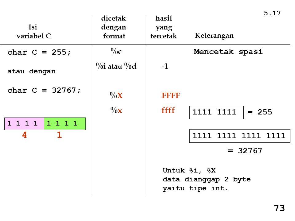 5.17 Isi variabel C dicetak dengan format hasil yang tercetak Keterangan char C = 255; atau dengan char C = 32767; %c %i atau %d %X %x FFFF ffff 1 1 1 1 4 1 Mencetak spasi 1111 = 255 1111 1111 = 32767 73 Untuk %i, %X data dianggap 2 byte yaitu tipe int.