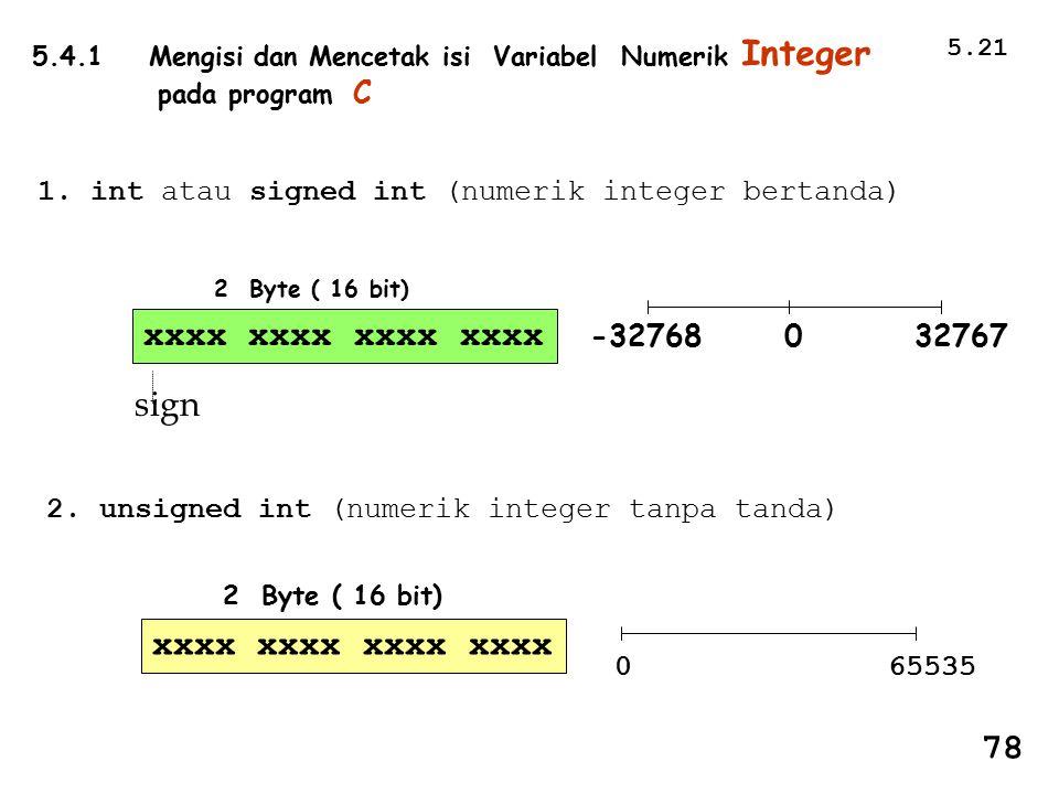 5.4.1 Mengisi dan Mencetak isi Variabel Numerik Integer pada program C 1.