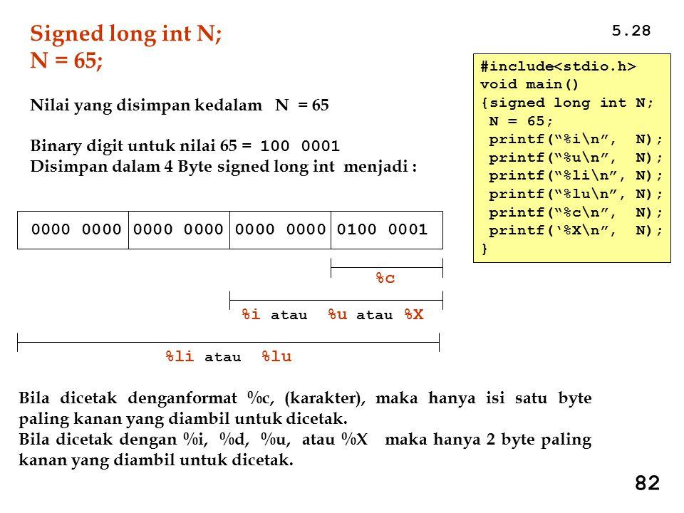 5.28 82 Signed long int N; N = 65; Nilai yang disimpan kedalam N = 65 Binary digit untuk nilai 65 = 100 0001 Disimpan dalam 4 Byte signed long int menjadi : 0000 0000 0000 0000 0000 0000 0100 0001 %c %i atau %u atau %X Bila dicetak denganformat %c, (karakter), maka hanya isi satu byte paling kanan yang diambil untuk dicetak.