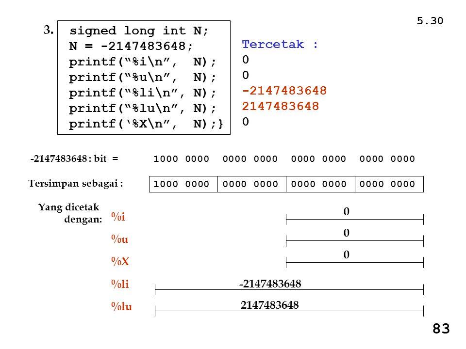 5.30 83 Tercetak : 0 -2147483648 2147483648 0 signed long int N; N = -2147483648; printf( %i\n , N); printf( %u\n , N); printf( %li\n , N); printf( %lu\n , N); printf('%X\n , N);} -2147483648 : bit = Tersimpan sebagai : 1000 0000 0000 0000 0000 0000 0000 0000 0 0 0 -2147483648 2147483648 Yang dicetak dengan: %i %u %X %li %lu 3.