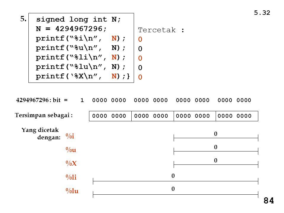 5.32 84 Tercetak : 0 signed long int N; N = 4294967296; printf( %i\n , N); printf( %u\n , N); printf( %li\n , N); printf( %lu\n , N); printf('%X\n , N);} 4294967296 : bit = Tersimpan sebagai : 1 0000 0000 0000 0000 0000 0000 0000 0000 0000 0000 0000 0000 0 0 0 0 0 Yang dicetak dengan: %i %u %X %li %lu 5.