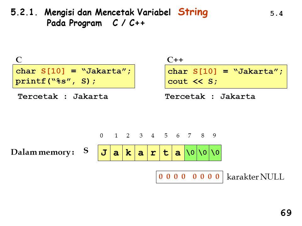#include void main() { char S[10]; S = Jakarta ; printf( %s , S); } #include void main() { char S[10]; strcpy(S, Jakarta ); printf( %s , S); } 5.5 69 Error Lihat halaman 24 String copy Tercetak : Jakarta