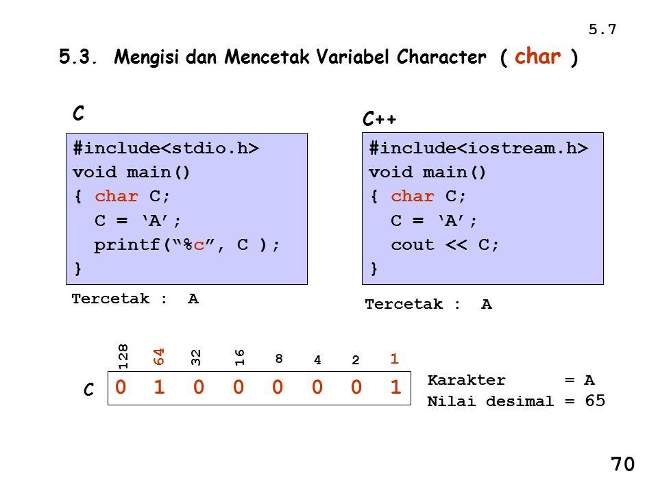 5.3.1.Mengisi dan Mencetak isi variabel tipe char, pada program C 1.