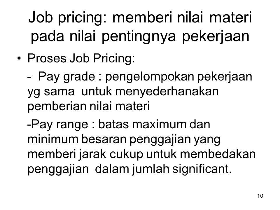 10 Job pricing: memberi nilai materi pada nilai pentingnya pekerjaan Proses Job Pricing: - Pay grade : pengelompokan pekerjaan yg sama untuk menyederh
