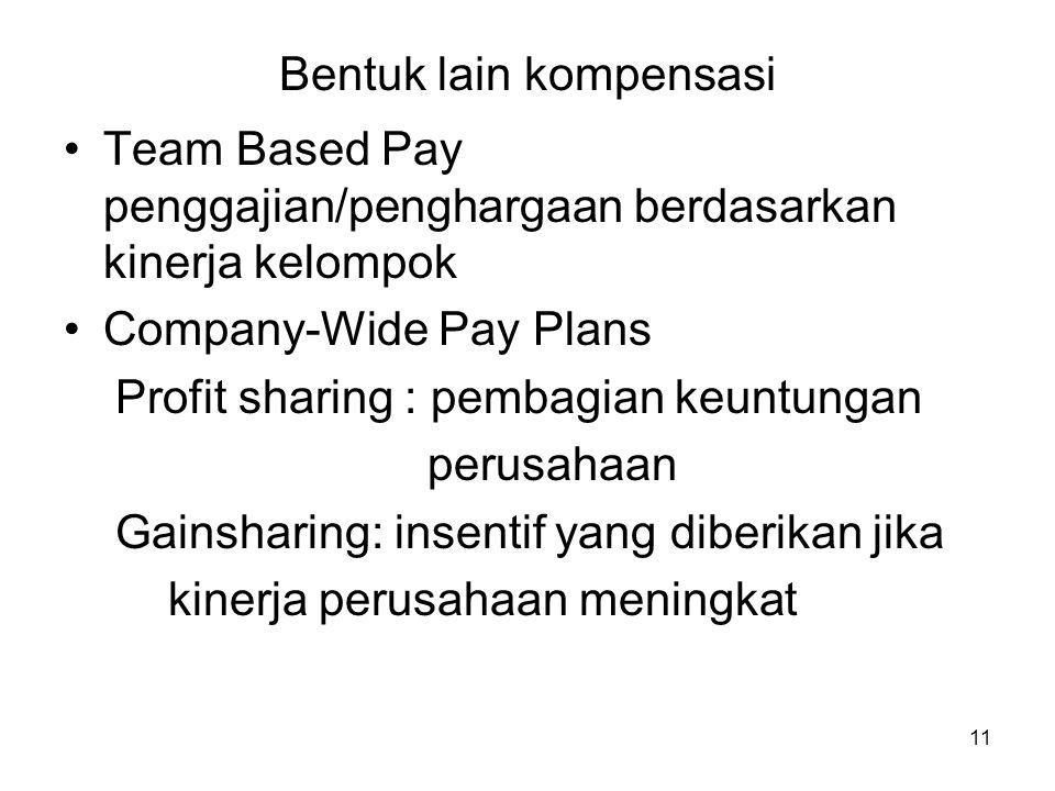 11 Bentuk lain kompensasi Team Based Pay penggajian/penghargaan berdasarkan kinerja kelompok Company-Wide Pay Plans Profit sharing : pembagian keuntungan perusahaan Gainsharing: insentif yang diberikan jika kinerja perusahaan meningkat