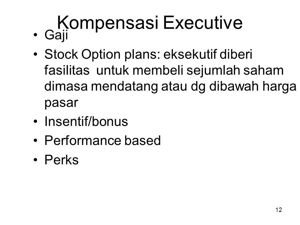12 Kompensasi Executive Gaji Stock Option plans: eksekutif diberi fasilitas untuk membeli sejumlah saham dimasa mendatang atau dg dibawah harga pasar Insentif/bonus Performance based Perks