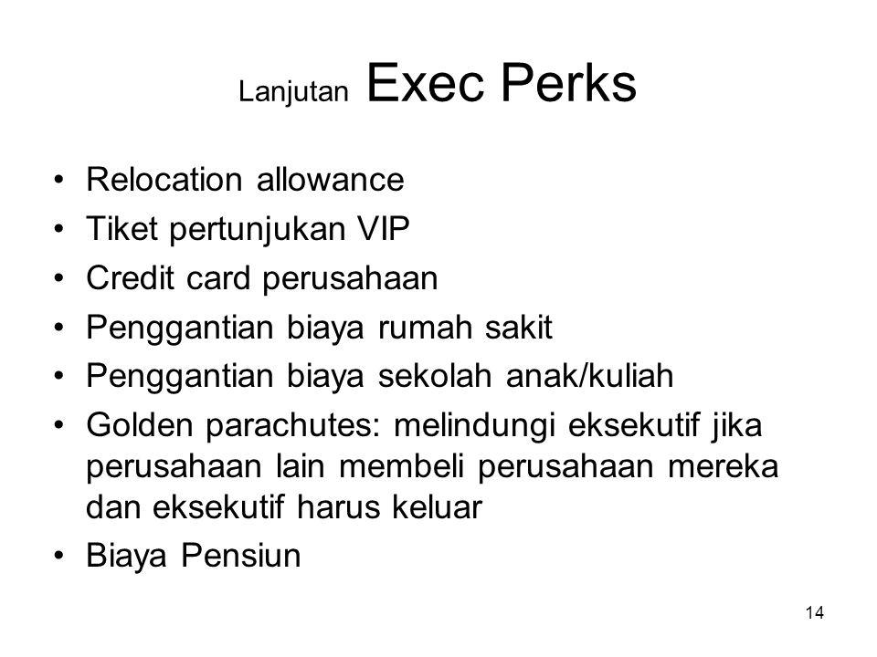 14 Lanjutan Exec Perks Relocation allowance Tiket pertunjukan VIP Credit card perusahaan Penggantian biaya rumah sakit Penggantian biaya sekolah anak/kuliah Golden parachutes: melindungi eksekutif jika perusahaan lain membeli perusahaan mereka dan eksekutif harus keluar Biaya Pensiun