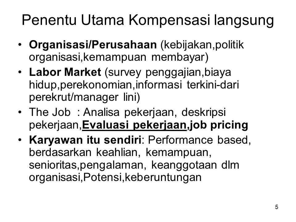 5 Penentu Utama Kompensasi langsung Organisasi/Perusahaan (kebijakan,politik organisasi,kemampuan membayar) Labor Market (survey penggajian,biaya hidup,perekonomian,informasi terkini-dari perekrut/manager lini) The Job : Analisa pekerjaan, deskripsi pekerjaan,Evaluasi pekerjaan,job pricing Karyawan itu sendiri: Performance based, berdasarkan keahlian, kemampuan, senioritas,pengalaman, keanggotaan dlm organisasi,Potensi,keberuntungan