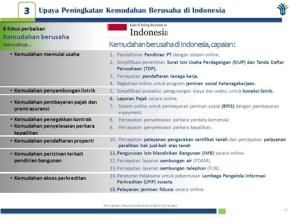 The Investment Coordinating Board of the Republic of Indonesia 10 Kemudahan berusaha di Indonesia, capaian : 8 fokus perbaikan Kemudahan berusaha menc