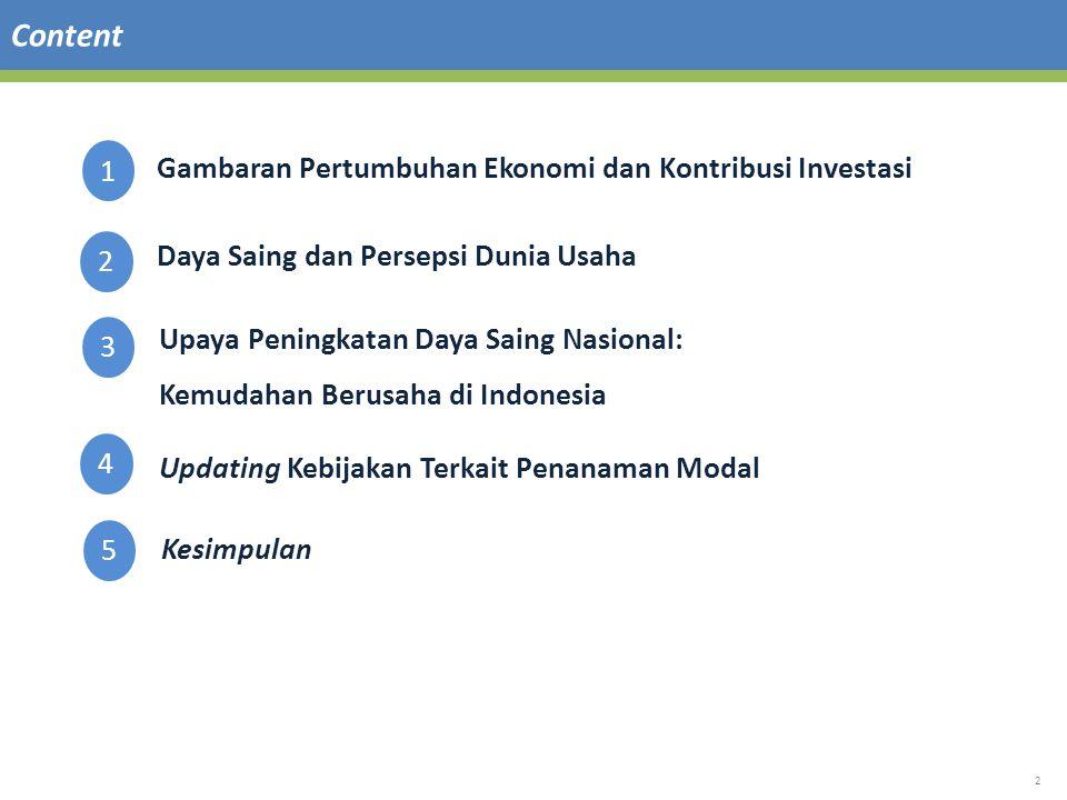 2 Content 2 Daya Saing dan Persepsi Dunia Usaha 4 Upaya Peningkatan Daya Saing Nasional: Kemudahan Berusaha di Indonesia Gambaran Pertumbuhan Ekonomi