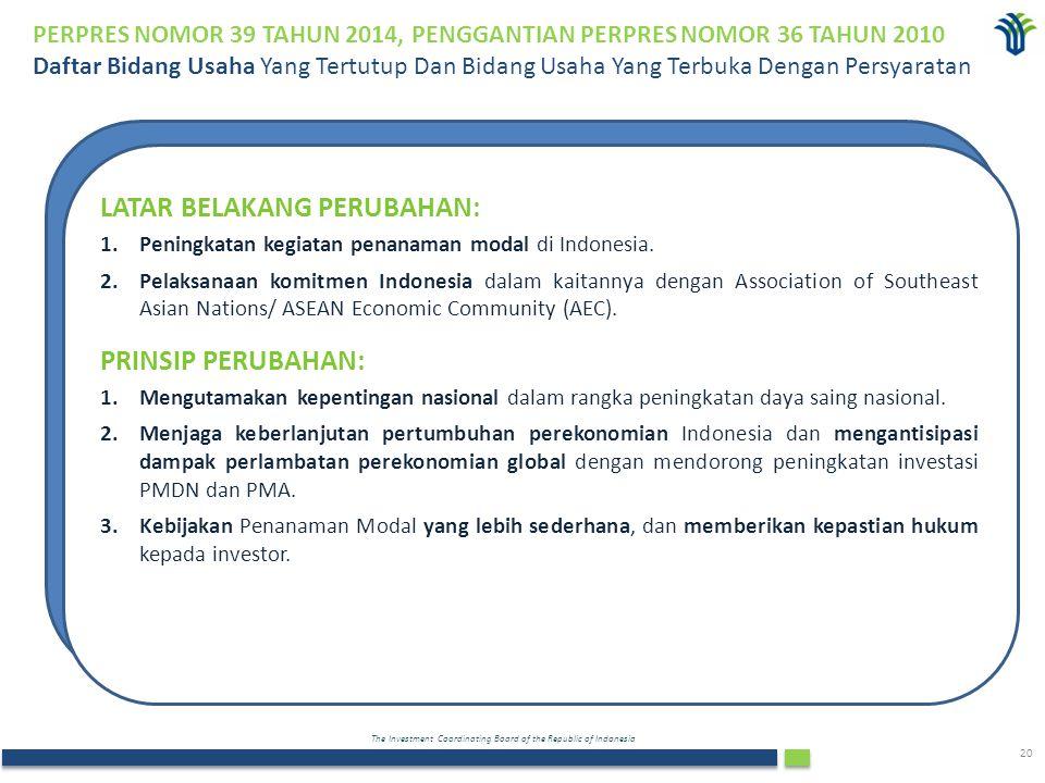 The Investment Coordinating Board of the Republic of Indonesia 20 PERPRES NOMOR 39 TAHUN 2014, PENGGANTIAN PERPRES NOMOR 36 TAHUN 2010 Daftar Bidang U