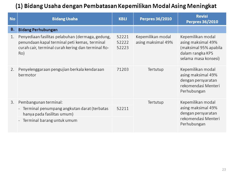 (1) Bidang Usaha dengan Pembatasan Kepemilikan Modal Asing Meningkat NoBidang UsahaKBLIPerpres 36/2010 Revisi Perpres 36/2010 B. Bidang Perhubungan 1.