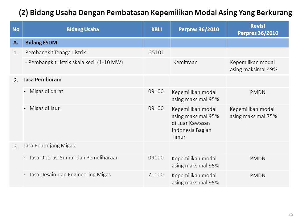 (2) Bidang Usaha Dengan Pembatasan Kepemilikan Modal Asing Yang Berkurang NoBidang UsahaKBLIPerpres 36/2010 Revisi Perpres 36/2010 A.Bidang ESDM 1.1.P
