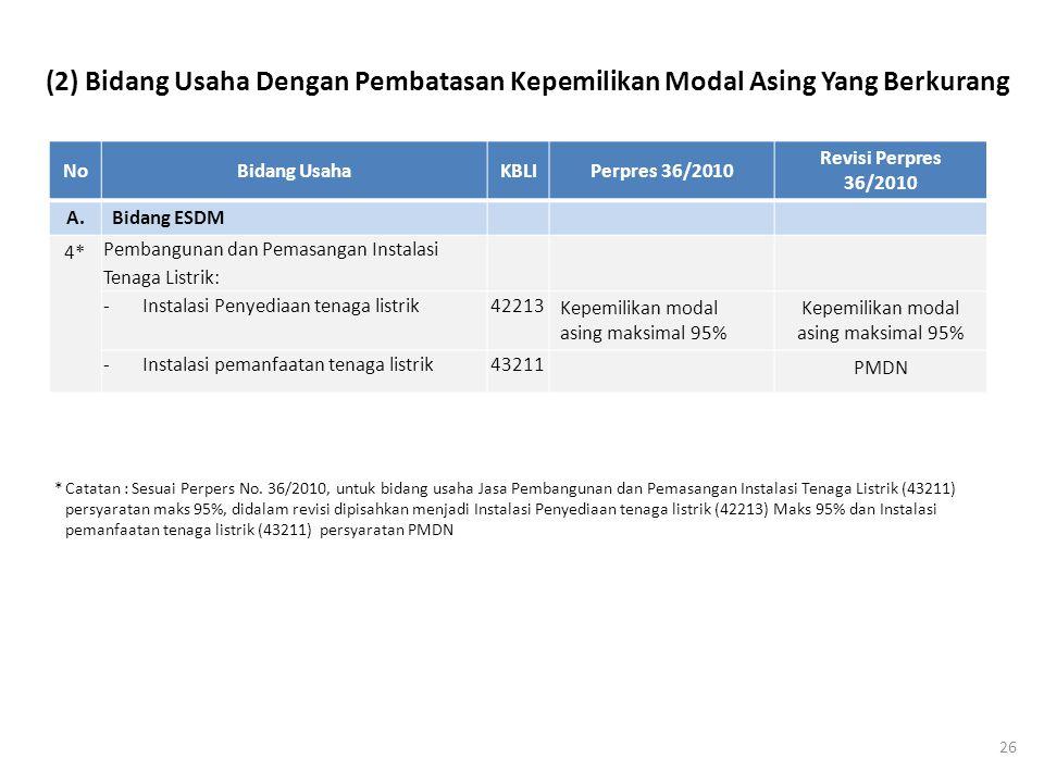(2) Bidang Usaha Dengan Pembatasan Kepemilikan Modal Asing Yang Berkurang NoBidang UsahaKBLIPerpres 36/2010 Revisi Perpres 36/2010 A.A.Bidang ESDM 4*4