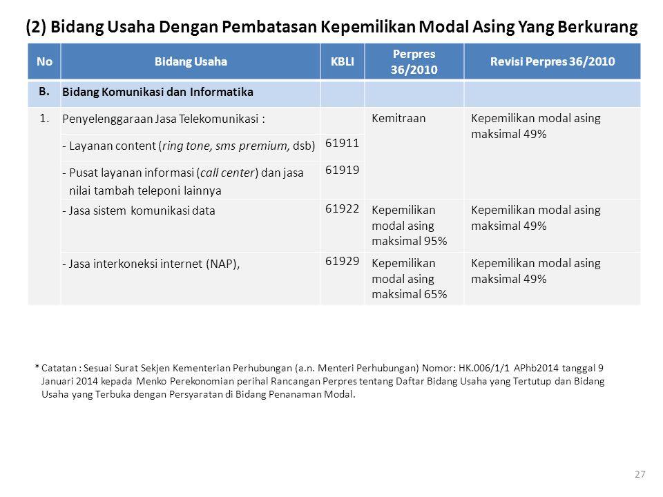 (2) Bidang Usaha Dengan Pembatasan Kepemilikan Modal Asing Yang Berkurang NoBidang UsahaKBLI Perpres 36/2010 Revisi Perpres 36/2010 B. Bidang Komunika